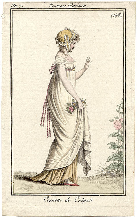 Womens Clothing from 1800  American Centuries History