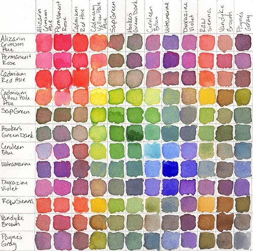 chart, color, neat, organized, painting