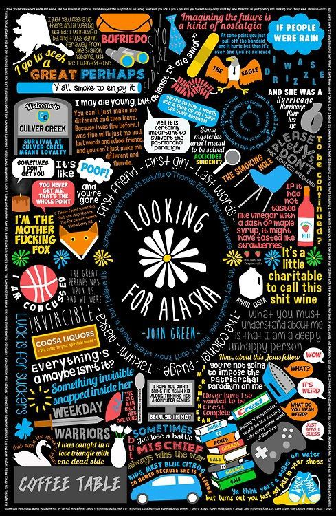 book quotes, books, fiction and john green