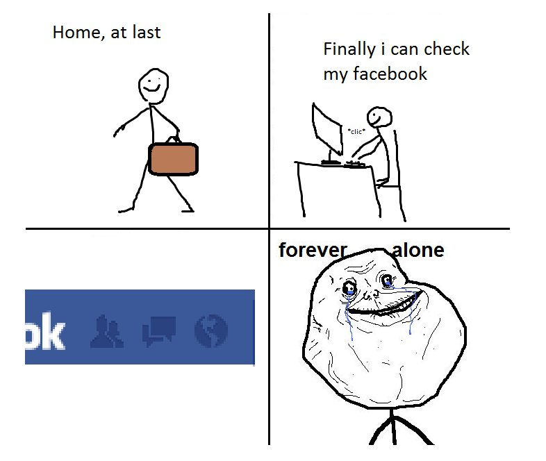 4chan, alone, comic, facebook, forever