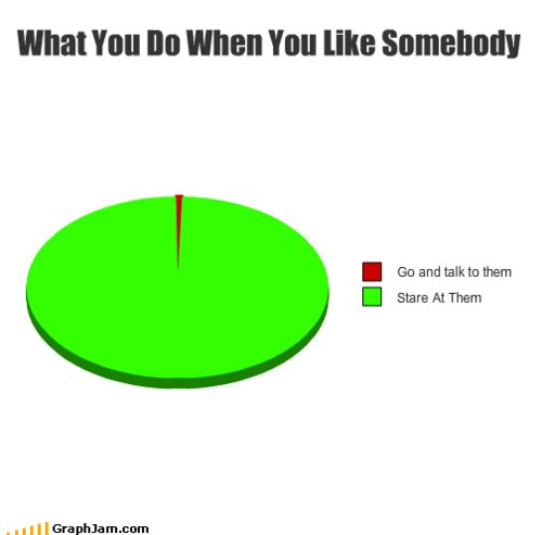 chart, crush, funny, haha, humor, joke, laughing, like, lol, pie, pie graph, rfcf, shy, stare, statistic, sutyimo, text, truth