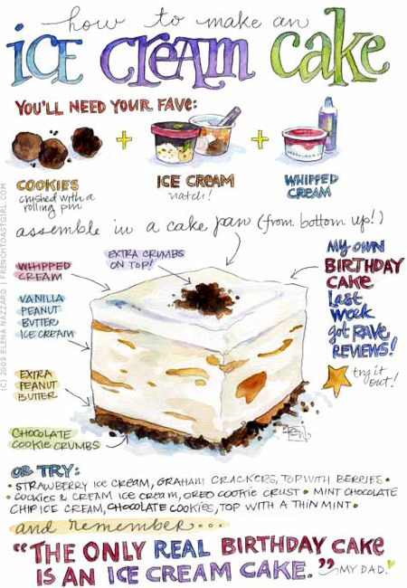 food, ice cream cake, illustration, instructions