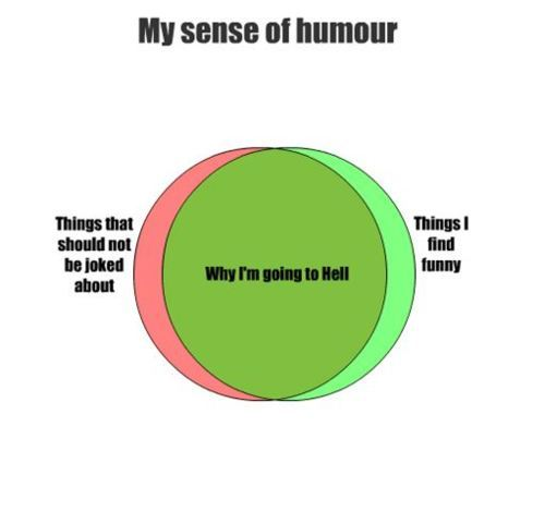 diagrams, funny, hell, humor, humour, venn diagram