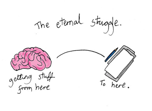 brain, eternal, paper, struggle, true