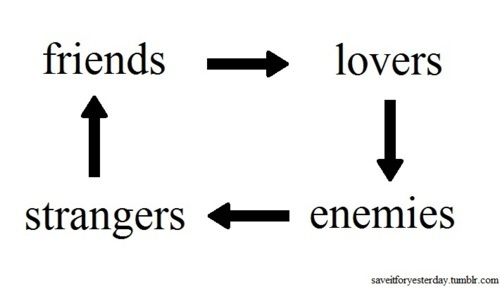 circle of life, enemies, friends, inside, lovers, strangers