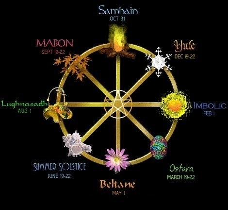 holidays, pagan, paganism, wicca